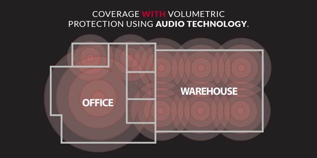 Verified Audio & Intrusion | Sonitrol WNY